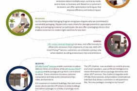 UPS Infographic   A Smart & Sustainable Shipping Journey Image