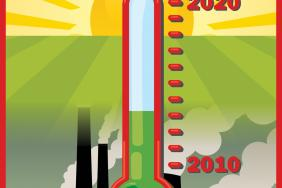 Green Transition Scoreboard® Shows Dramatic Mid-year Surge Image