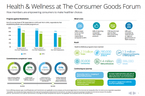 New Report Shows Over 180,000 Consumer Goods Products Reformulated Image