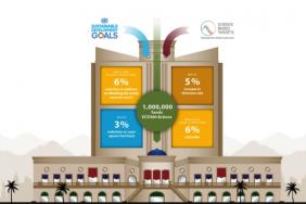 Aligning Business with the Global Goals: 3BL Media SDG Webinar Series Features Las Vegas Sands, August 23, 2 p.m. ET Image