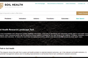 Soil Health Research Landscape Tool Launches With More Than 1,000 References  Image