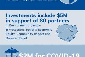 The VF Foundation Announces $7.3 Million in Community Investments Image