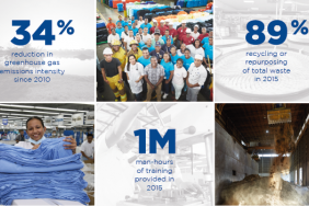 Gildan Releases its 2015 Genuine Gildan® CSR Report Image