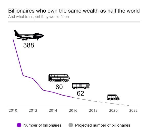 Billionaires-on-a-Bus-Simplified-01.jpg