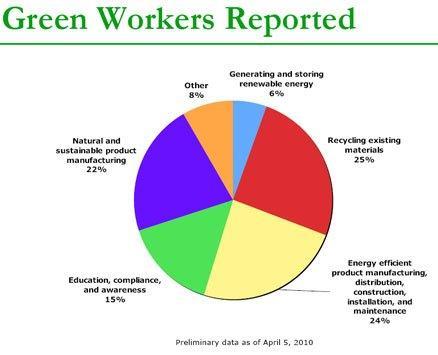 CA-Green-Jobs2.jpg