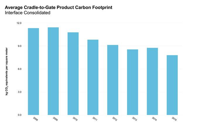 CarbonFootprint683x433.jpg