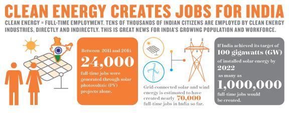 Clean-Energy-India_v45B15D-2.jpg