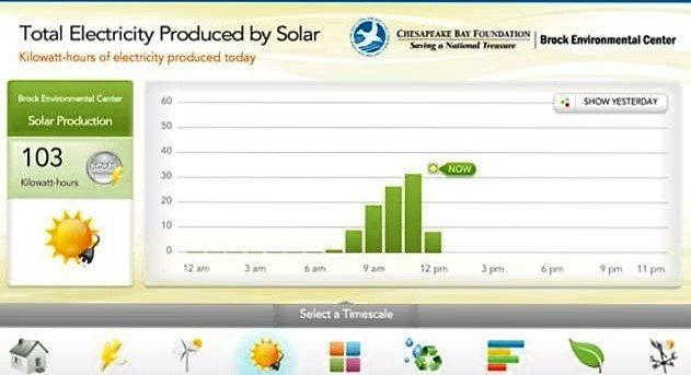 Dashboard-with-solar-at-Noon-30-March-2016-cropped.jpg