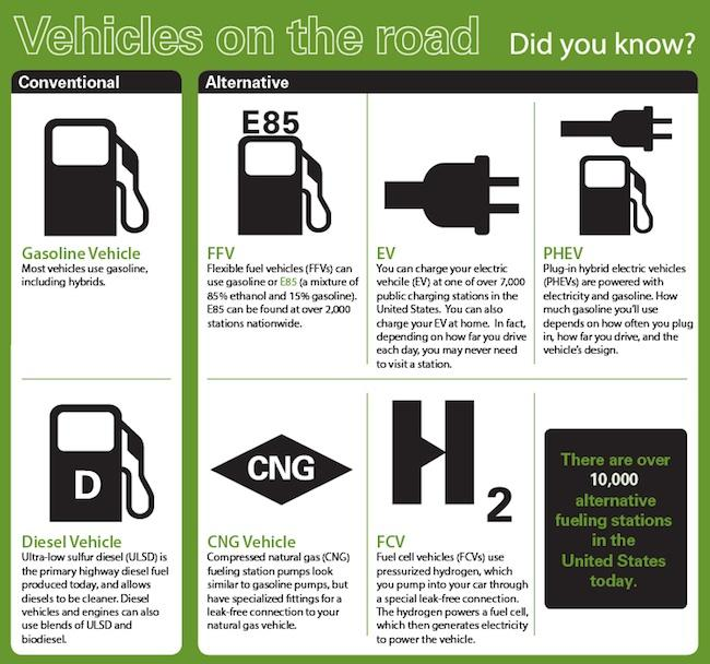 EPA-diesel-emissions.jpg