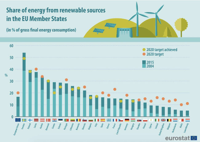 EU-renewables-wind-solar-energy.png