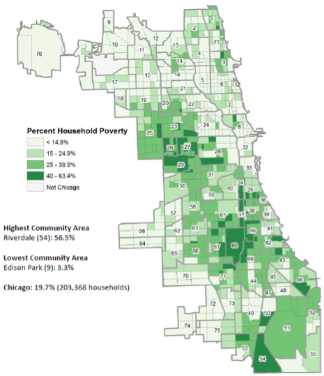 Household-Poverty-from-Healthy-Chicago-Chicago-Department-of-Public-Health-Source-American-Community-Survey-2008-2012-.png