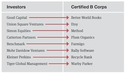 Investors1.jpg