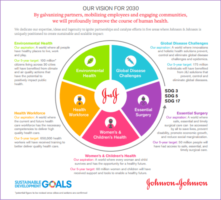 JJ-SDGs.png