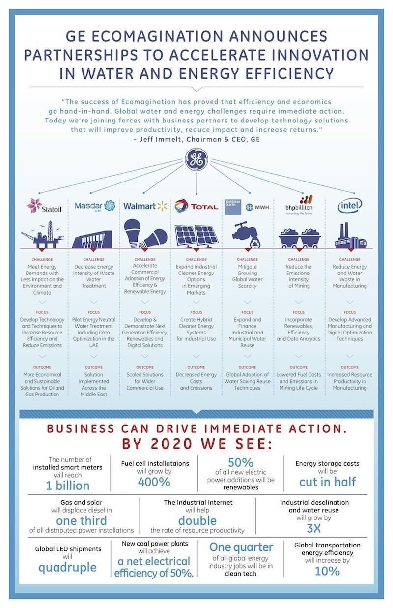 Partnerships_Infographic.23-2.jpg