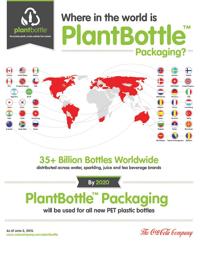 PlantBottle-Coca-Cola-COP21-.png