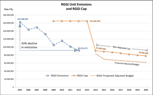 RGGIScreen-shot-2013-12-30-at-6.13.38-PM.png