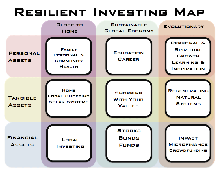 Resilient-Investing-Map.png