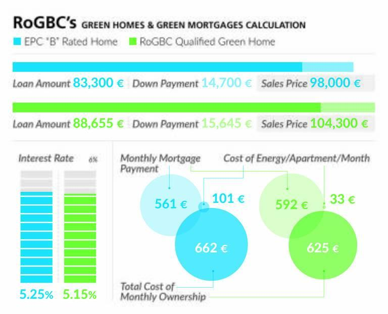 RoGBCs-Green-Homes-and-Green-Mortgages-Calculation-1.jpg