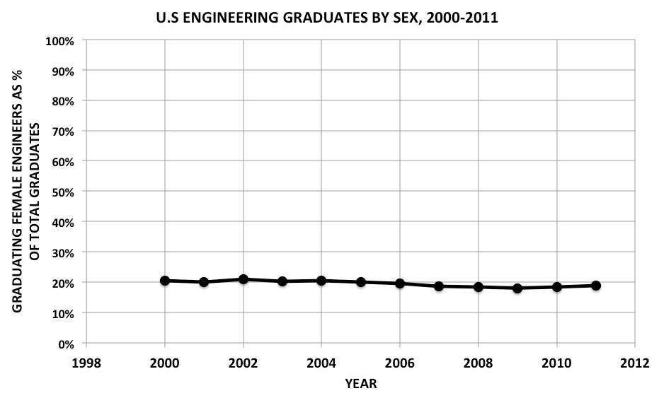 STEM-USA-engineering-data-.jpg