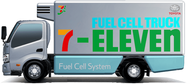 Toyota-7-11-fuel-cell-EV-truck-solar.png