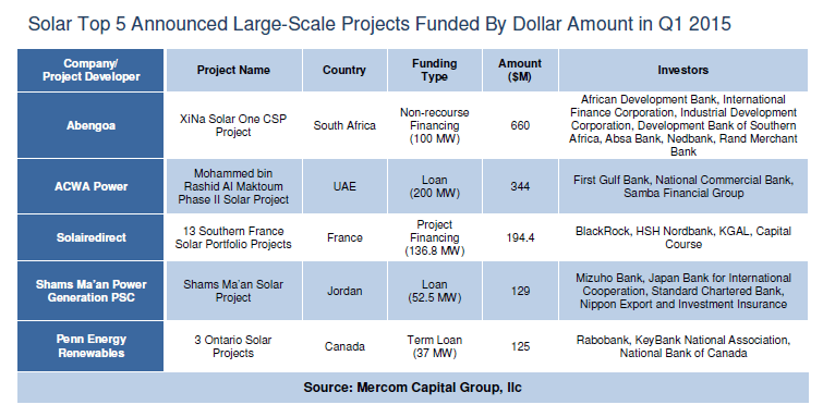 mercom-solar-large-scale-fin.png