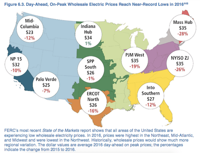 new-grid-study-Perry-renewables-coal.png