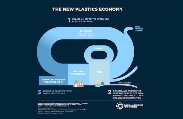 new-plastics-economy.jpg