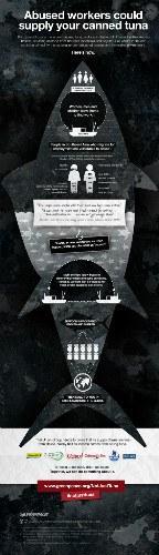 notjusttuna-Infographic-v2.jpg