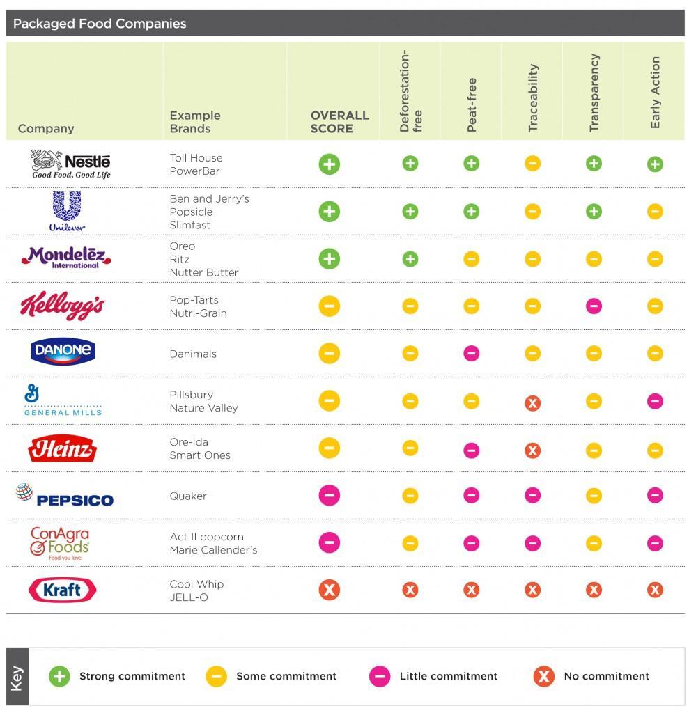 packaged-foods-989x1024.jpg