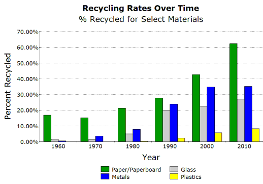 recycling-rates-1.png