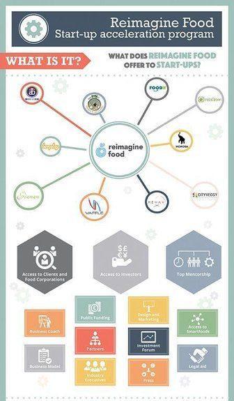 reimagine_food_prometheus_2_infographic_4.jpg