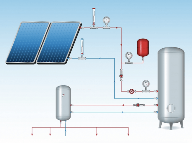 renewables-solar-water-heater.png
