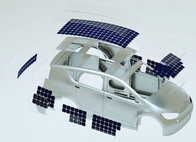 solar-power-electric-vehicle-renewable-energy.jpg