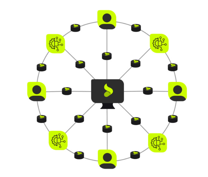 suku-blockchain.png