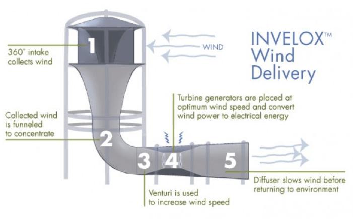 weird-wind-turbine-Hawaii.png